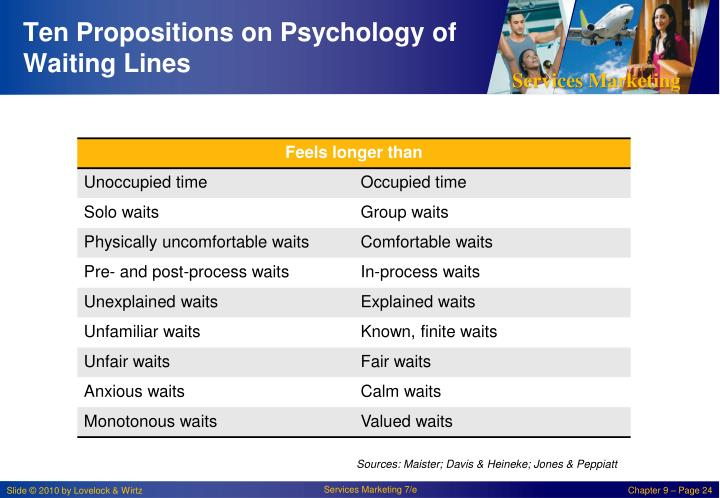 Ten Propositions on Psychology of