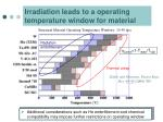 irradiation leads to a operating temperature window for material