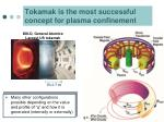 tokamak is the most successful concept for plasma confinement