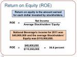 return on equity roe