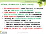bottom line benefits of idsm concept