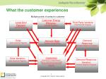 what the customer experiences