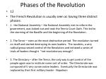 phases of the revolution