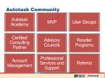 autotask community