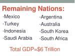 remaining nations