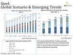 steel global scenario emerging trends