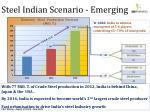 steel indian scenario emerging