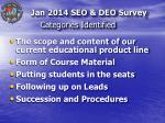 categories identified