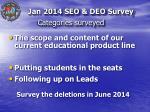 categories surveyed