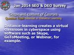 scope and content of courses question topic interest in distance learning