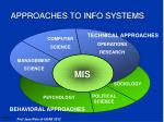 approaches to info systems