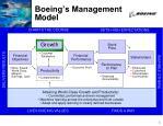 boeing s management model