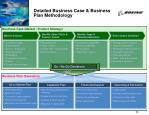 detailed business case business plan methodology