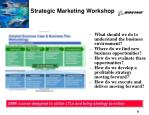 strategic marketing workshop