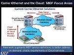 carrier ethernet and the cloud mef focus areas