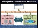 management orchestration workflow