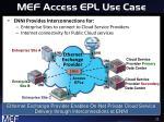 mef access epl use case