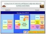 strategy development from swot tows matrix