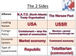 the 2 sides