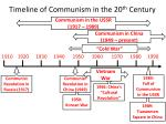 timeline of communism in the 20 th century