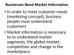 businesses need market information