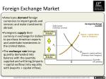 foreign exchange market2