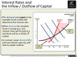 interest rates and the inflow outflow of capital