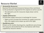 resource market1