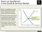 short run equilibrium in the goods services market1