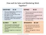 how well do sales and marketing work together