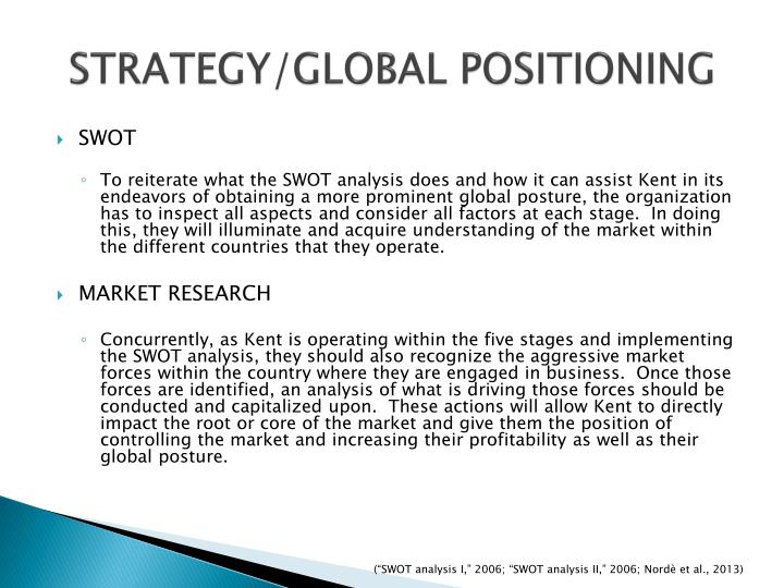 STRATEGY/GLOBAL POSITIONING