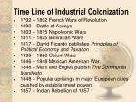 time line of industrial colonization