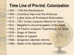 time line of pre ind colonization