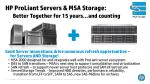hp proliant servers msa storage
