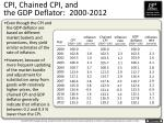 cpi chained cpi and the gdp deflator 2000 2012