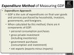 expenditure method of measuring gdp
