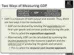 two ways of measuring gdp