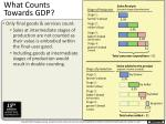 what counts towards gdp