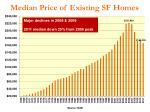 median price of existing sf homes