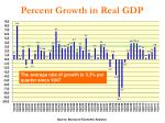 percent growth in real gdp