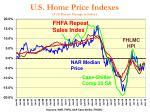 u s home price indexes y y percent change in index