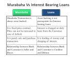 murabaha vs interest bearing loans