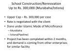 school construction rennovation up to rs 300 000 murabaha istisna