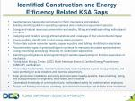 identified construction and energy efficiency related ksa gaps