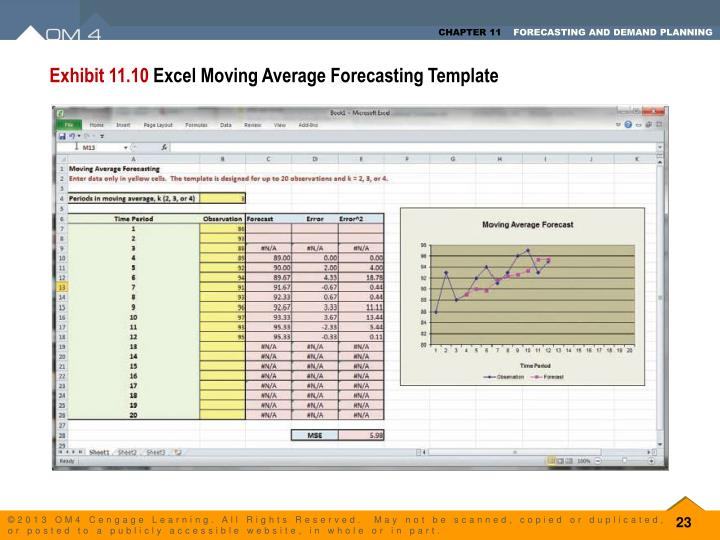 Ppt forecasting and demand planning powerpoint presentation id exhibit 1110 excel moving average forecasting template maxwellsz