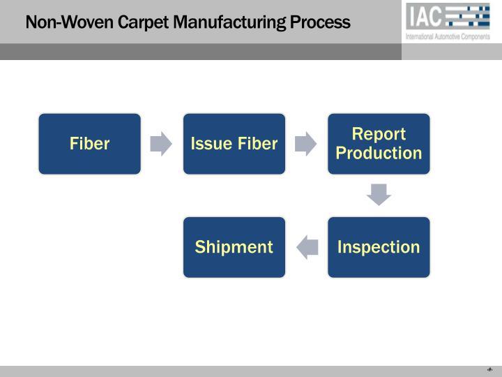 Non-Woven Carpet Manufacturing Process