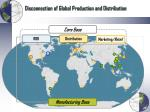disconnection of global production and distribution