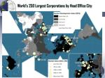 world s 250 largest corporations by head office city