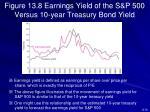 figure 13 8 earnings yield of the s p 500 versus 10 year treasury bond yield
