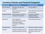 currency futures and forward compared